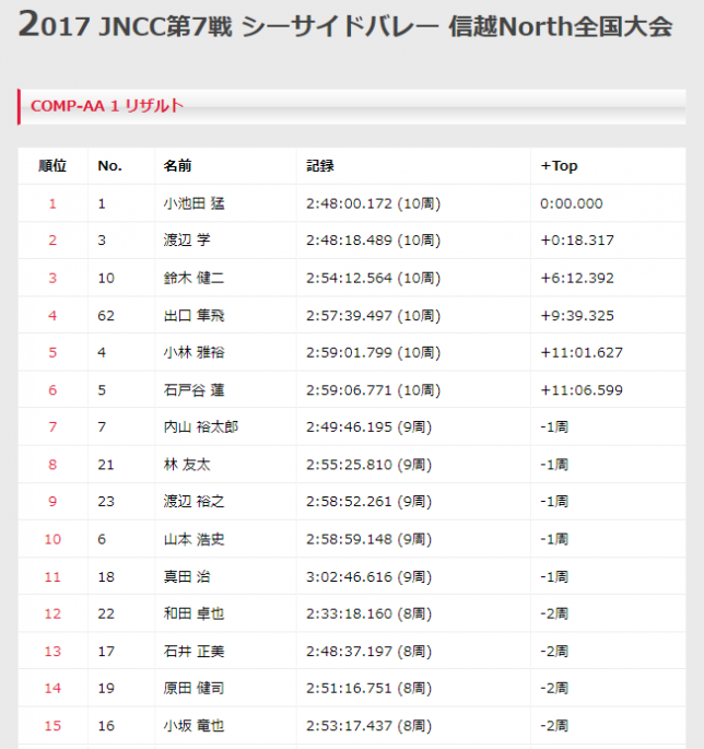 JNCC2017糸魚川