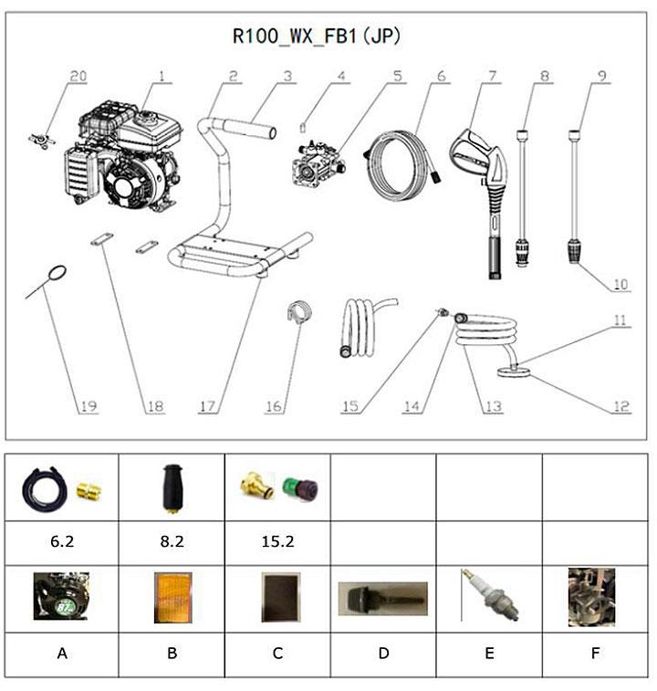 蔵王産業エンジン式パーツリスト