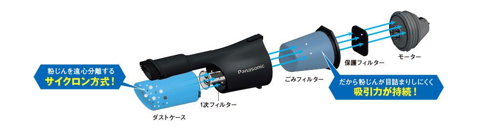 パナソニック充電クリーナー